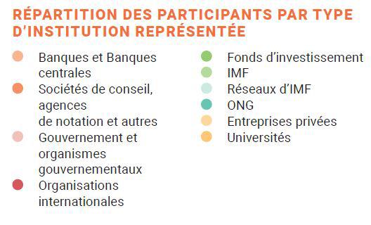 Répartition participants_institution (part 1).png